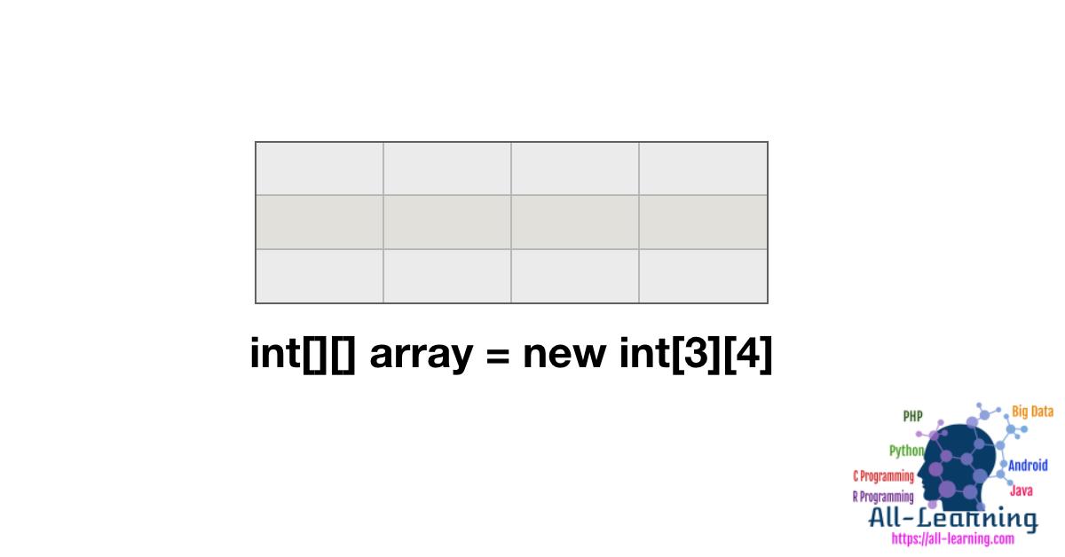 two-dimensional-array-matrix
