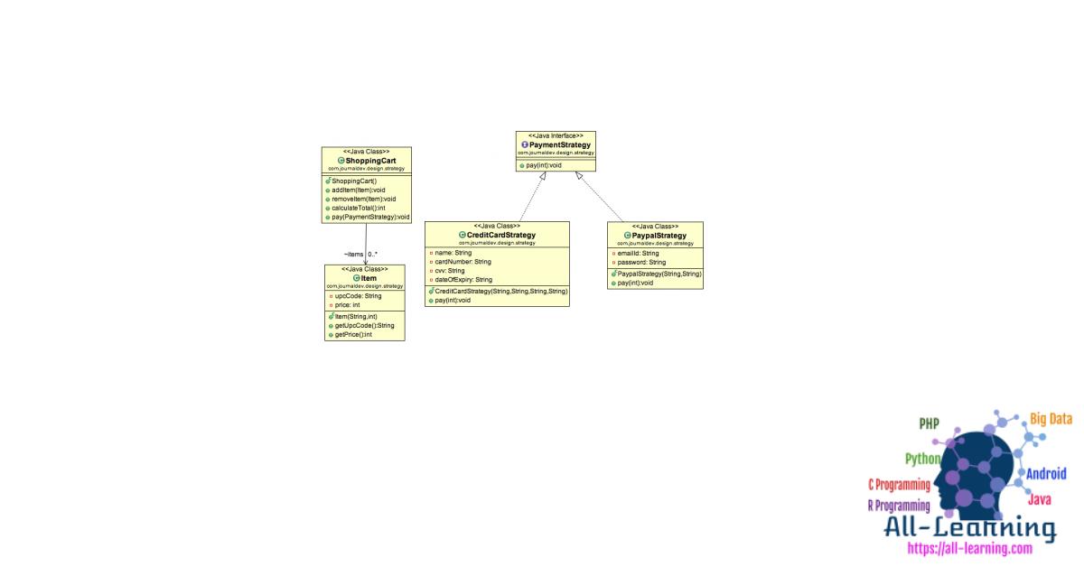 Strategy-Pattern