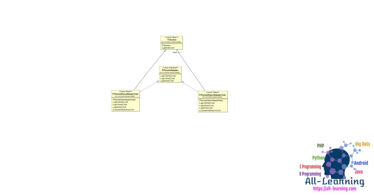 adapter-pattern-java-class-diagram-4