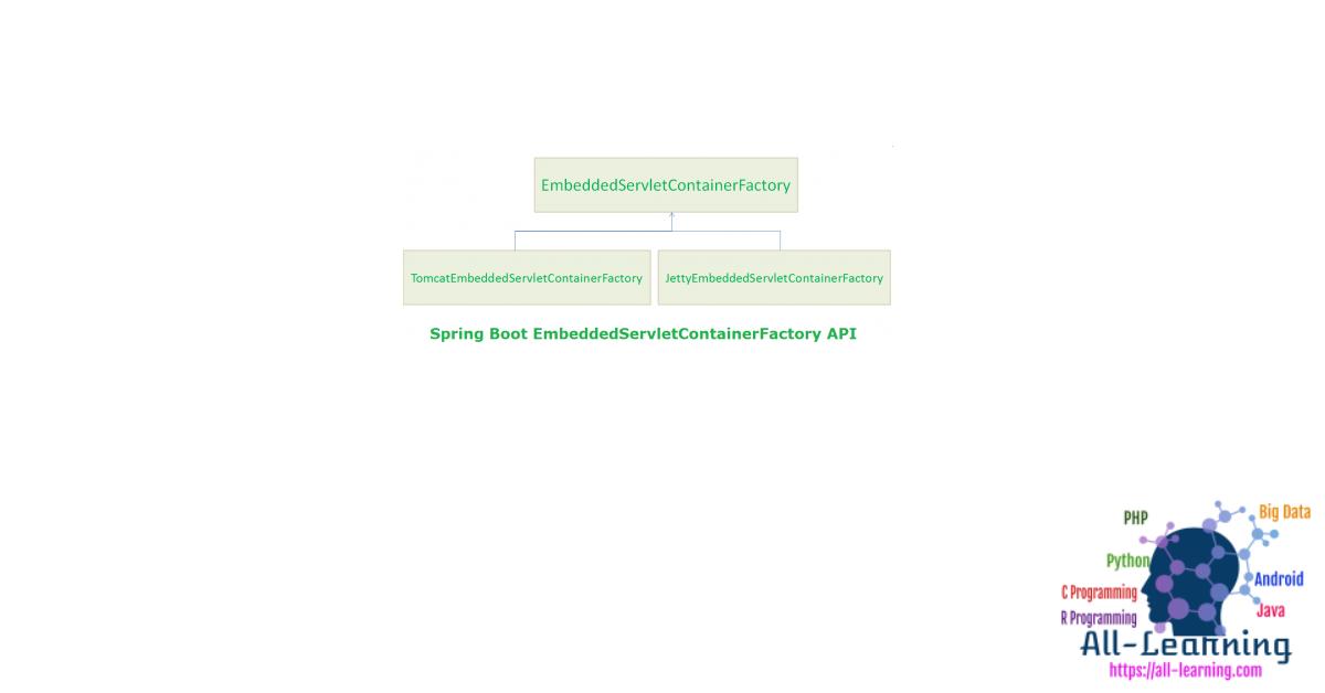 spring-boot-api1