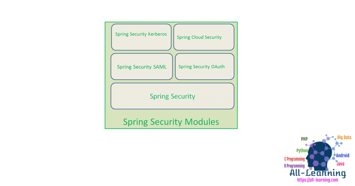spring-secruity-modules-450x