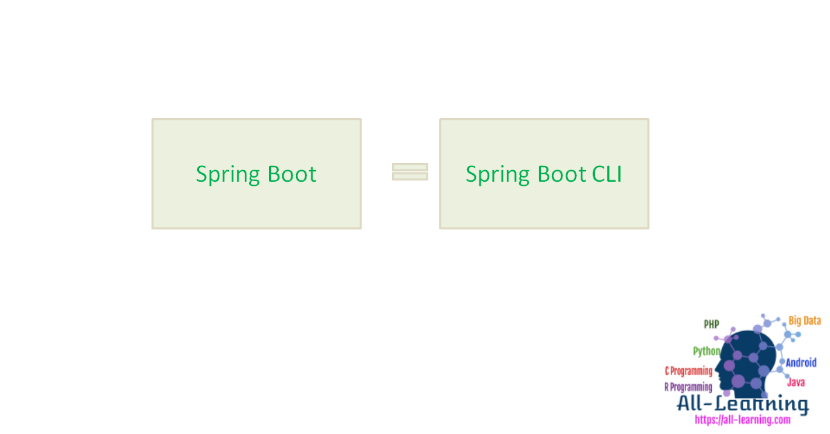 what-is-springboot-3