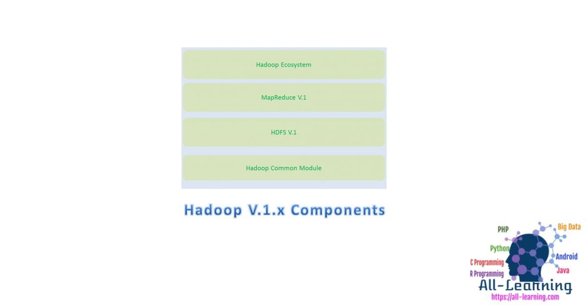 hadoop1.x-components-450x367