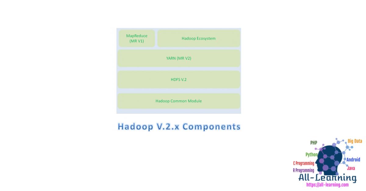hadoop2.x-components-450x353