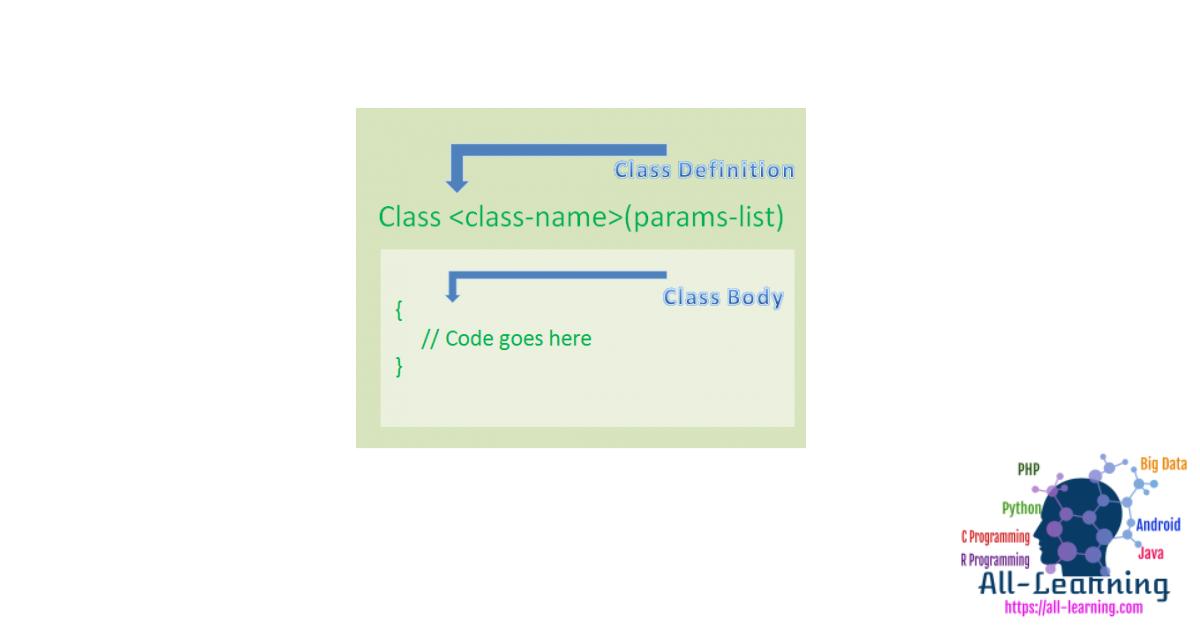 class_definition