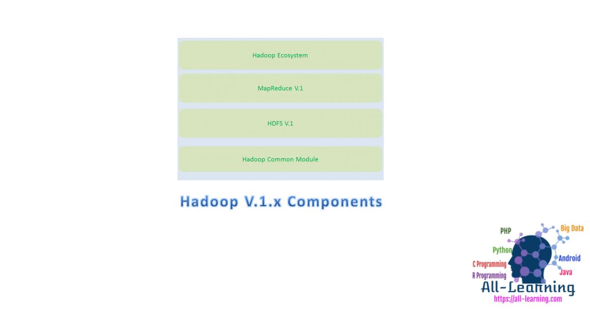 hadoop1.x-components-450x367 (1)