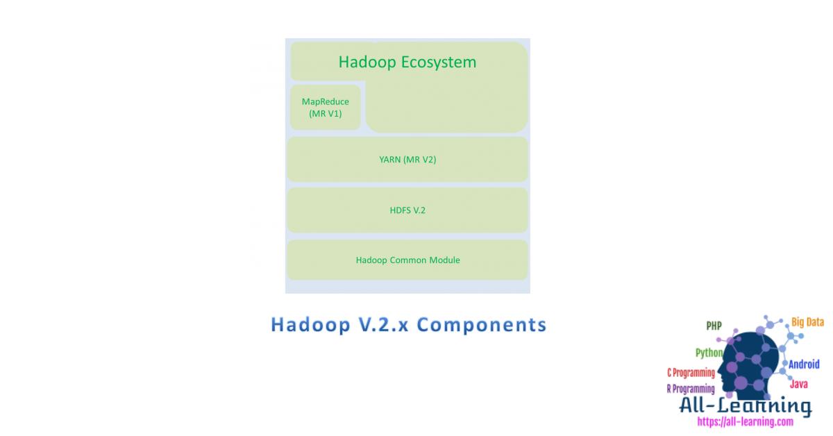 hadoop2.x-components-450x445