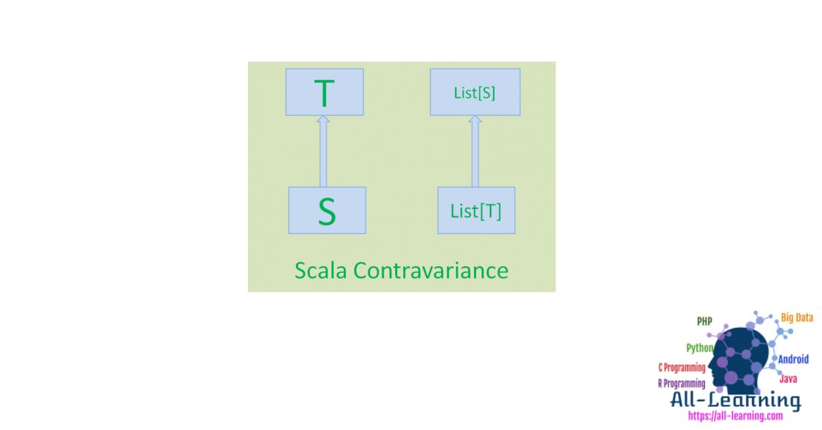 scala-contravariance-syntax-450x337