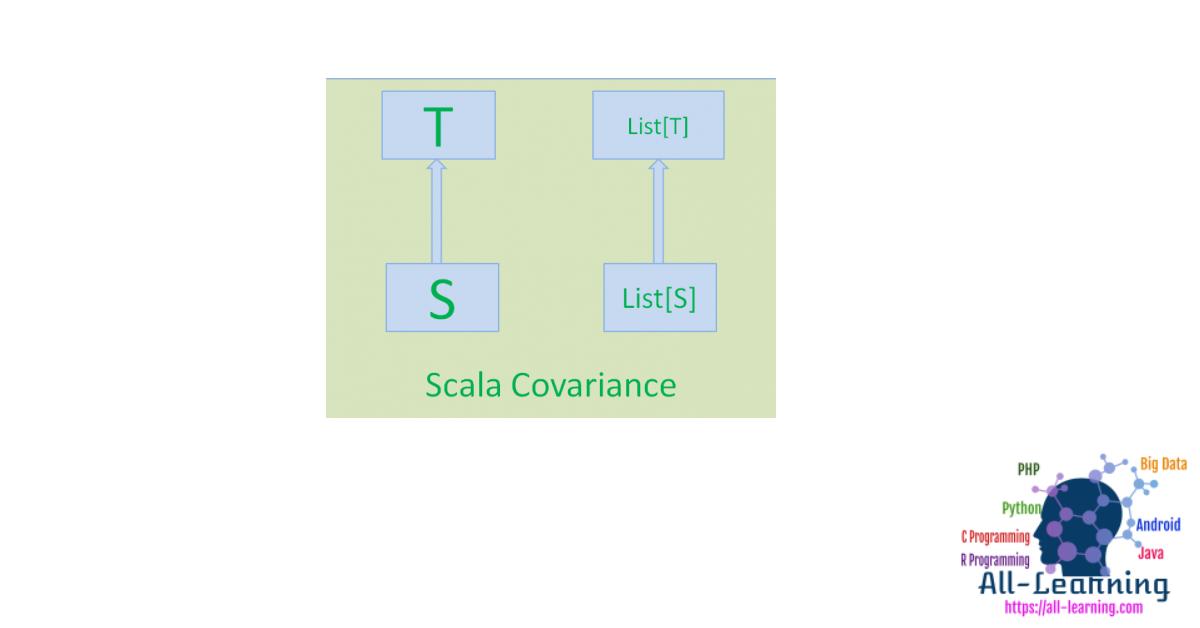 scala-covariant-450x340