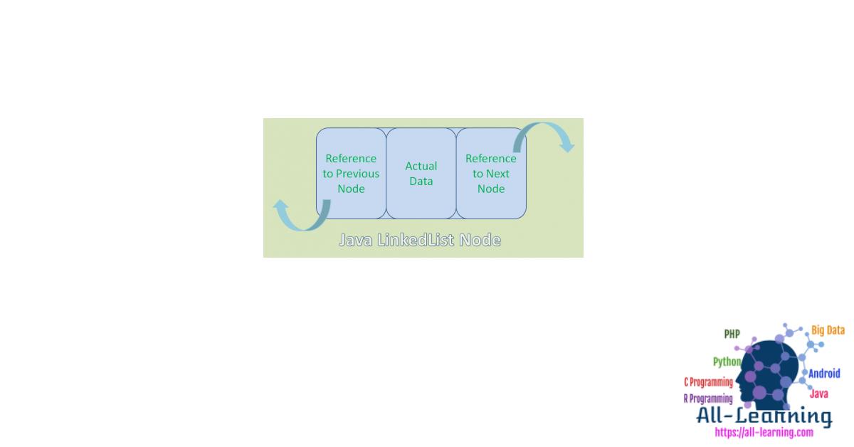 LinkedList-Class-Diagram-450x248