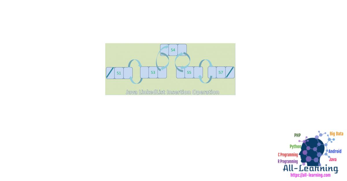 java_linkedlist_deletion_operation-450x231