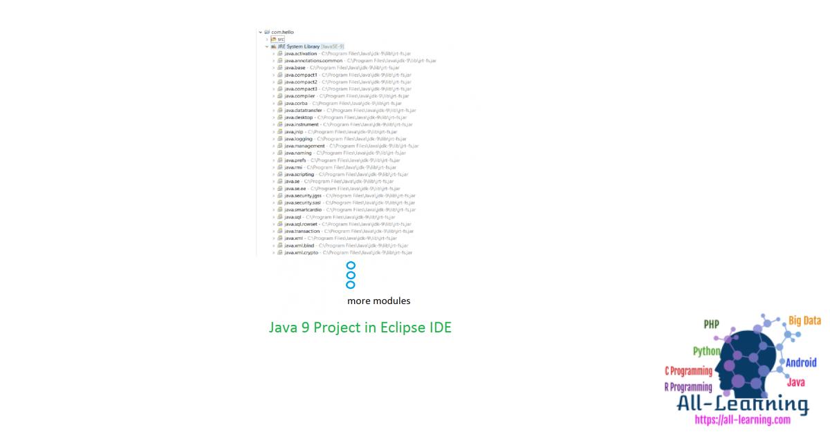 java9_module_descriptor_syntax-434x450