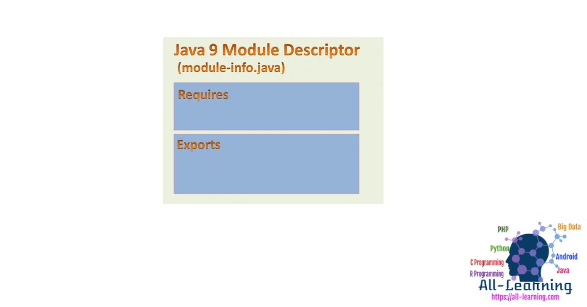 java9_module_high_level-450x249