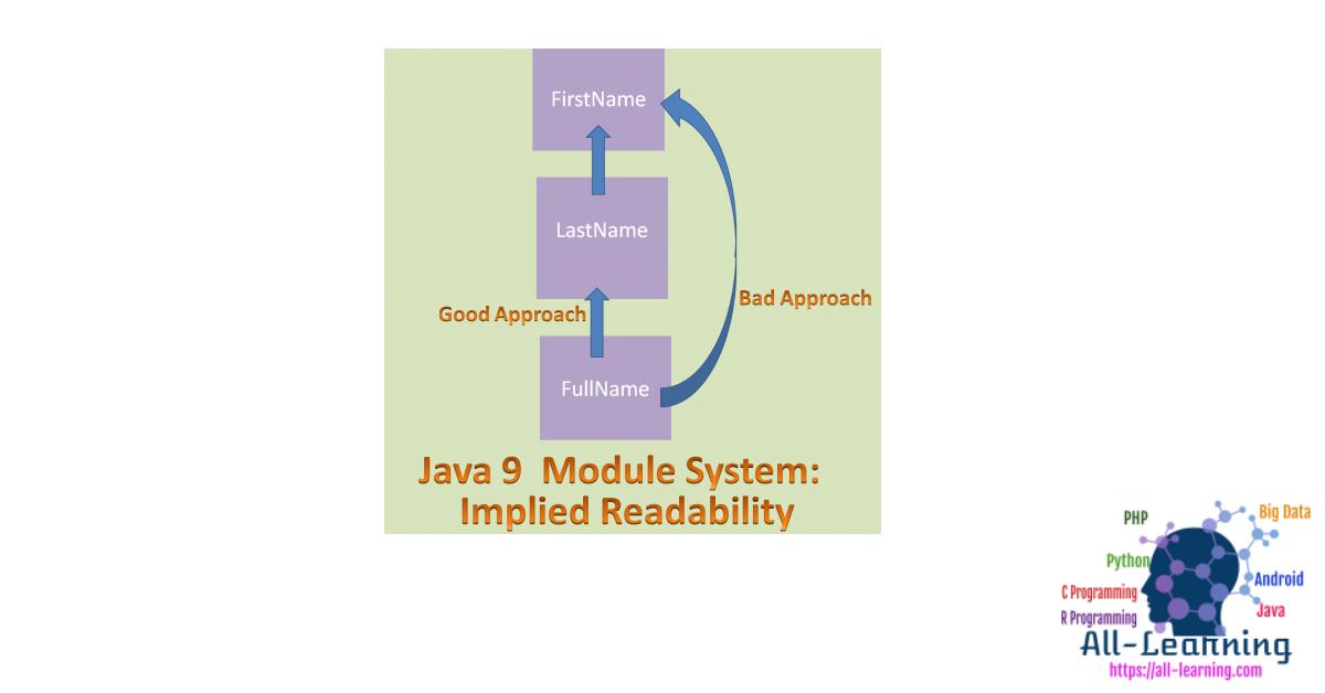 java9_module_graph