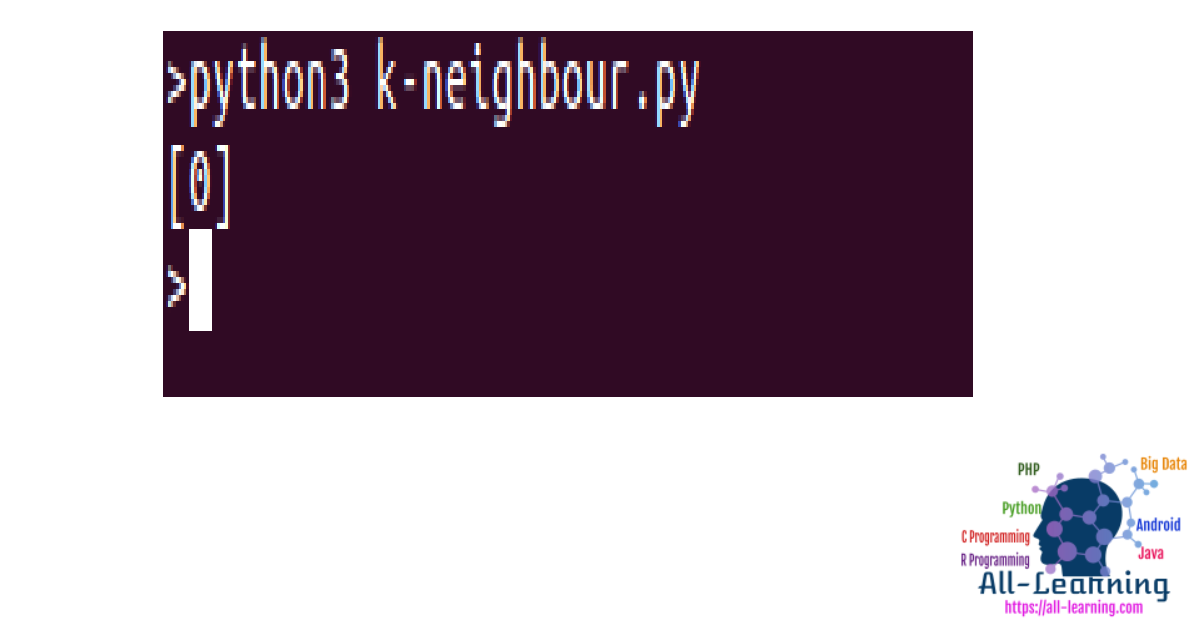 Python SciKit Learn Tutorial