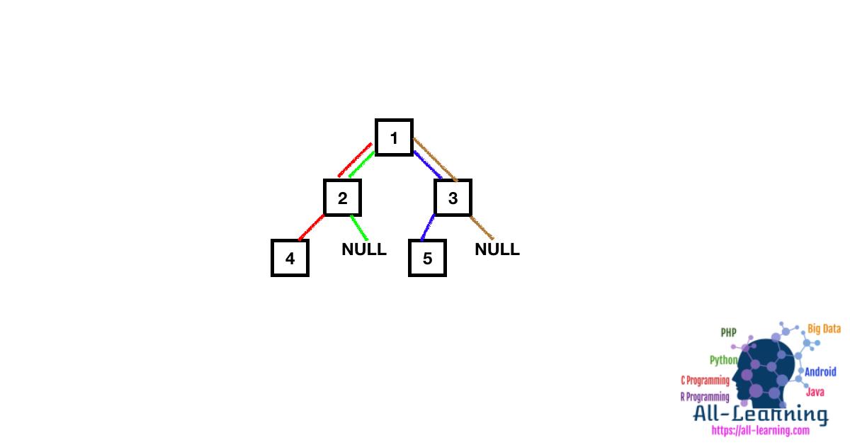 binary-tree-illustration-1 (1)