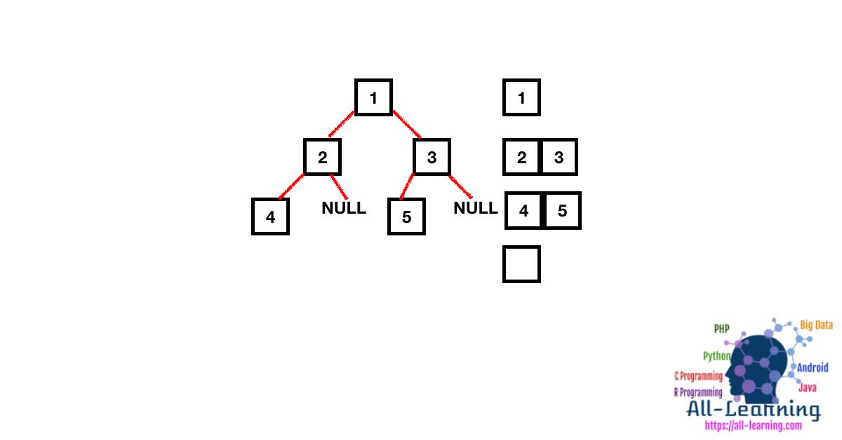 binary-tree-iterative (1)