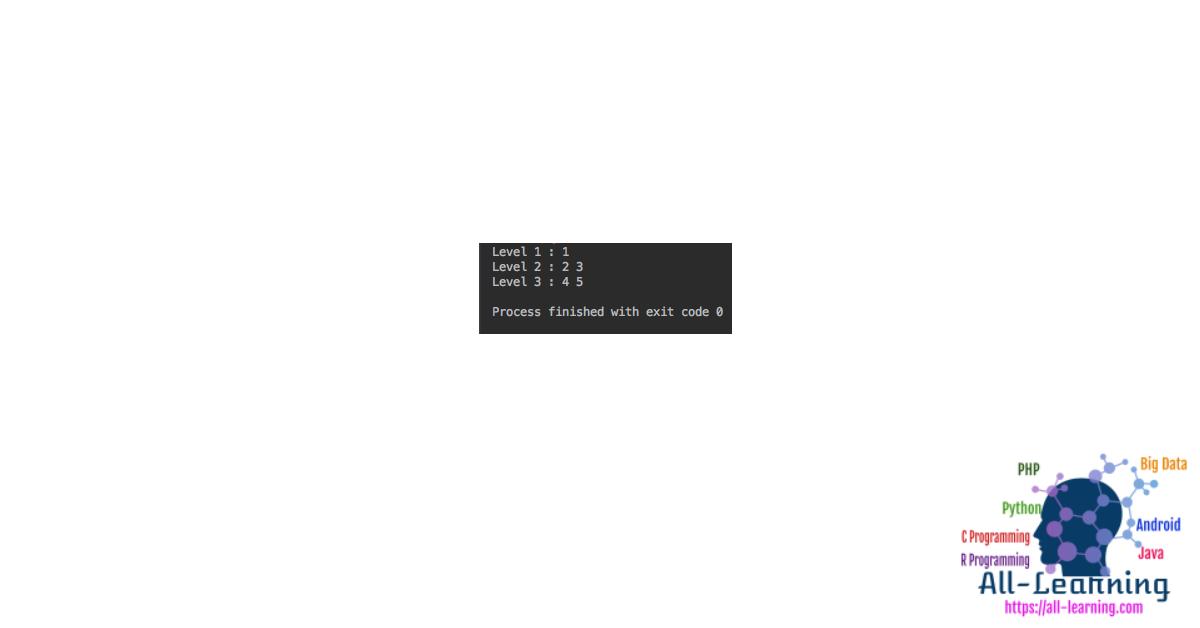 binary-tree-level-order-recursive-output (1)