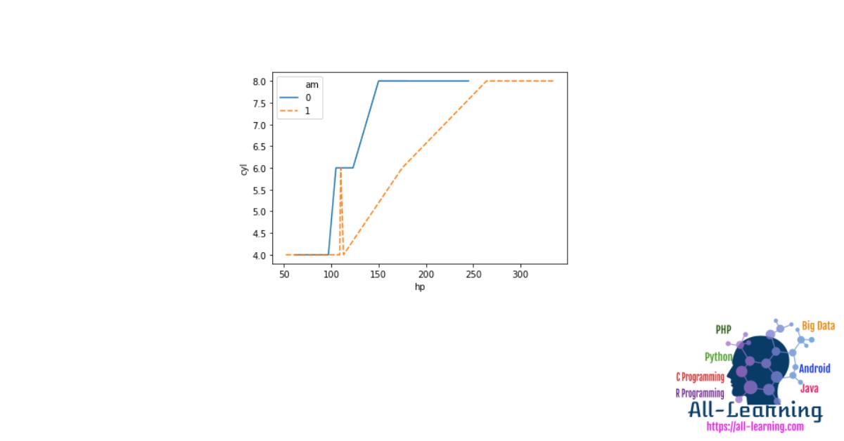 Data Visualization With Seaborn Line Plot