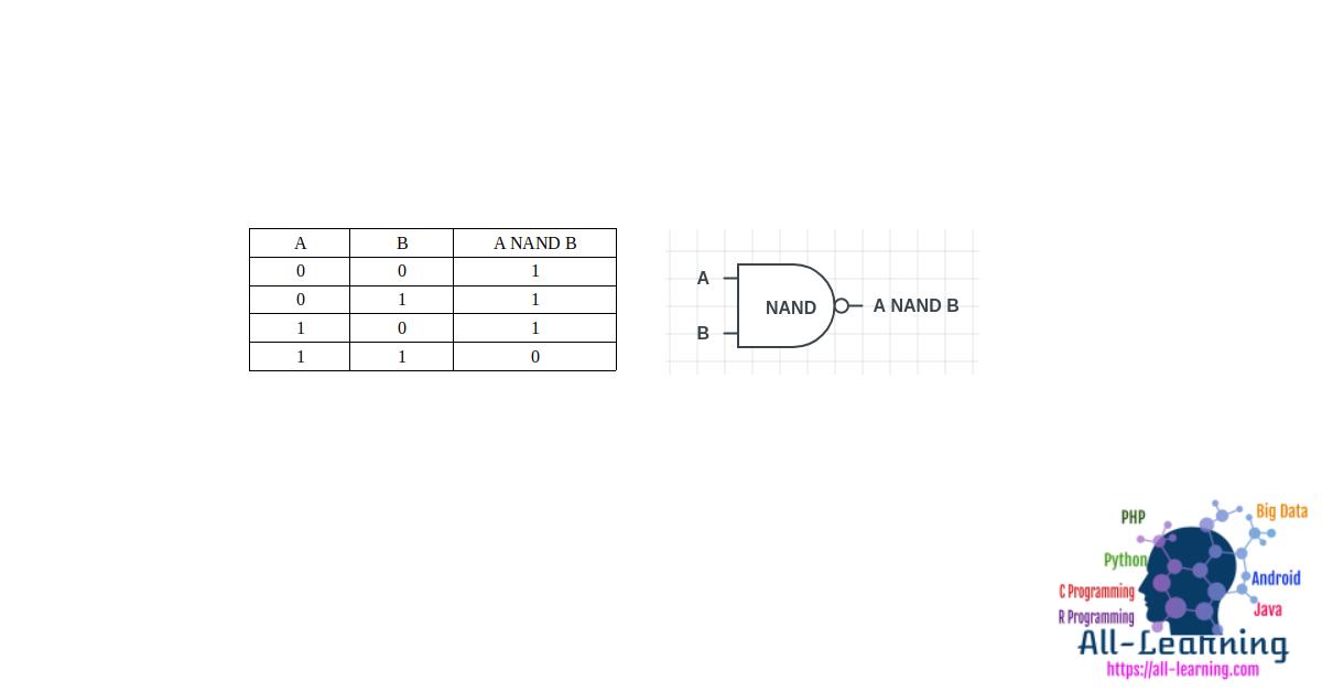 nand_logic_gate