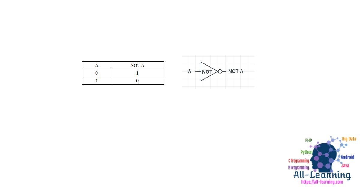 not_logic_gate